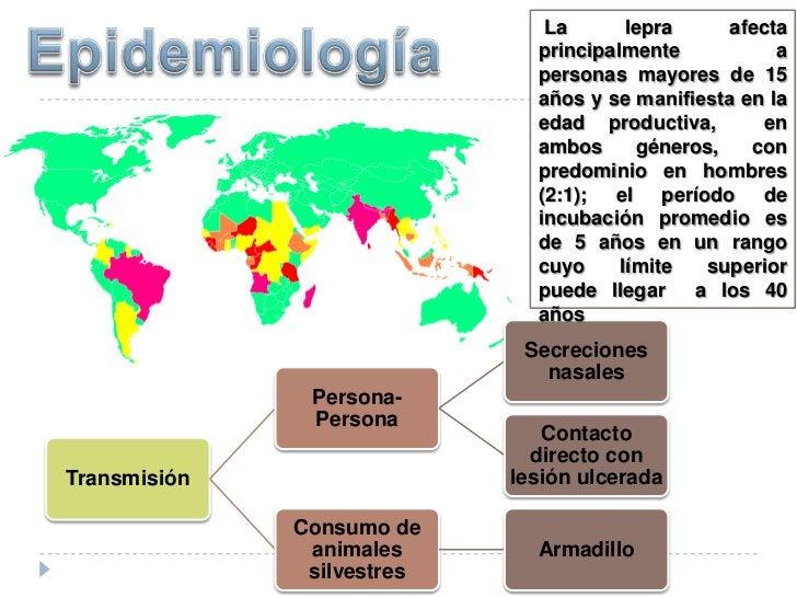 Prevalencia de Lepra en México por Estados, 2007