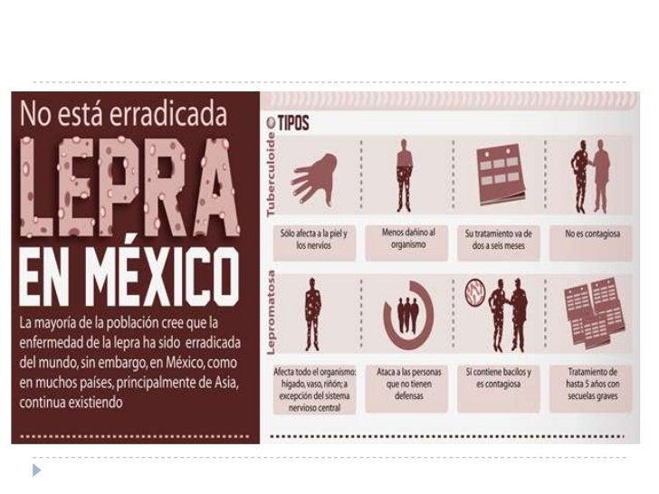 Prevalencia de Lepra, 2000-2006 y proyección al 2012