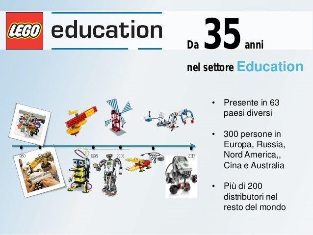 Stimolare la creatività e l'innovazione in classe - Nadia Benedetti Slide 3