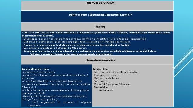 le processus de recrutement au sein de l u2019entreprise ppt