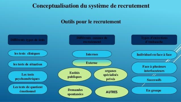 Test cabinet de recrutement affordable test cabinet de - Cabinet de recrutement paris marketing ...