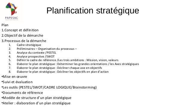 Planification stratégique Plan 1.Concept et définition 2.Objectif de la démarche 3.Processus de la démarche 1. Cadre strat...
