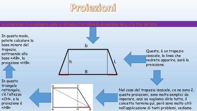 Le proiezioni, in un poligono, sono la distanza tra l'altezza di qualsiasi lato, e la fine del lato. Questo, è un trapezio...