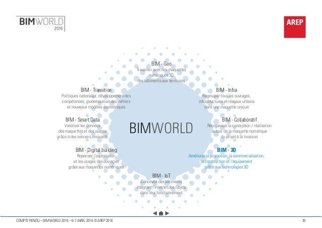 35COMPTE RENDU – BIM WORLD 2016 – 6-7 AVRIL 2016 © AREP 2016 BIM - Geo Travailler avec des maquettes numériques 3D des bât...