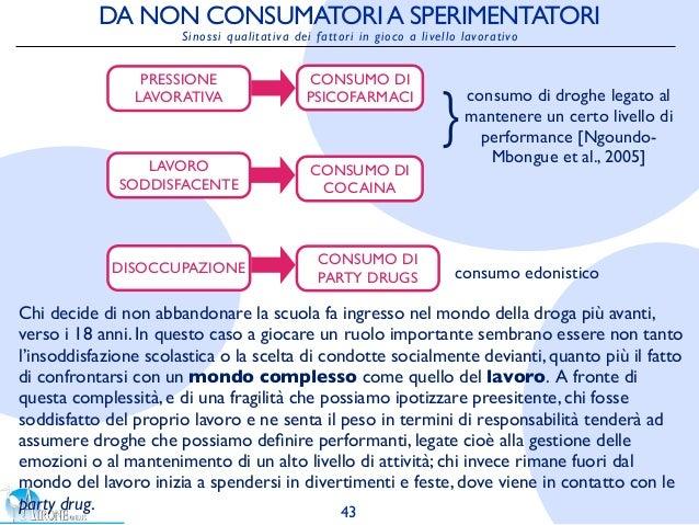 DA NON CONSUMATORIA SPERIMENTATORI Sinossi qualitativa dei fattori in gioco a livello lavorativo PRESSIONE LAVORATIVA DISO...