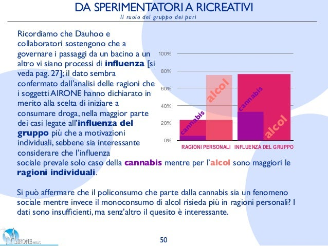 Il ruolo del gruppo dei pari sociale prevale solo caso della cannabis mentre per l'alcol sono maggiori le ragioni individu...