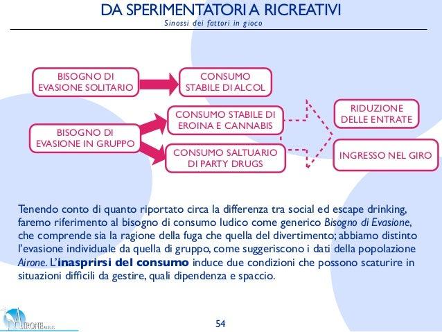 DA SPERIMENTATORIA RICREATIVI Sinossi dei fattori in gioco Tenendo conto di quanto riportato circa la differenza tra socia...