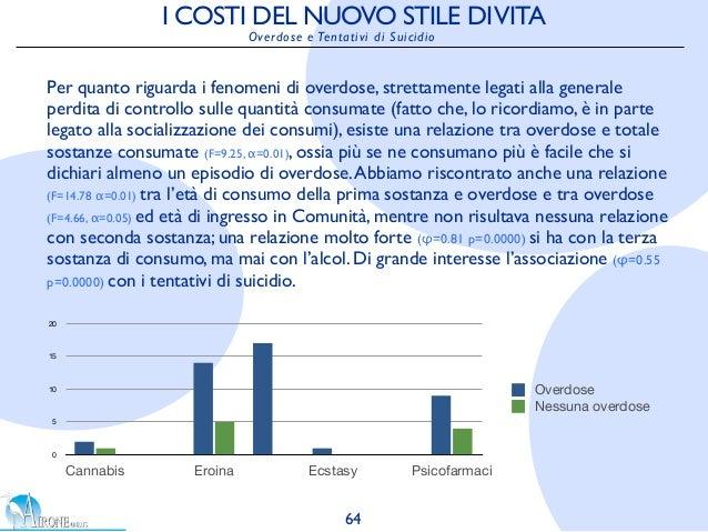 I COSTI DEL NUOVO STILE DIVITA Overdose e Tentativi di Suicidio Per quanto riguarda i fenomeni di overdose, strettamente l...