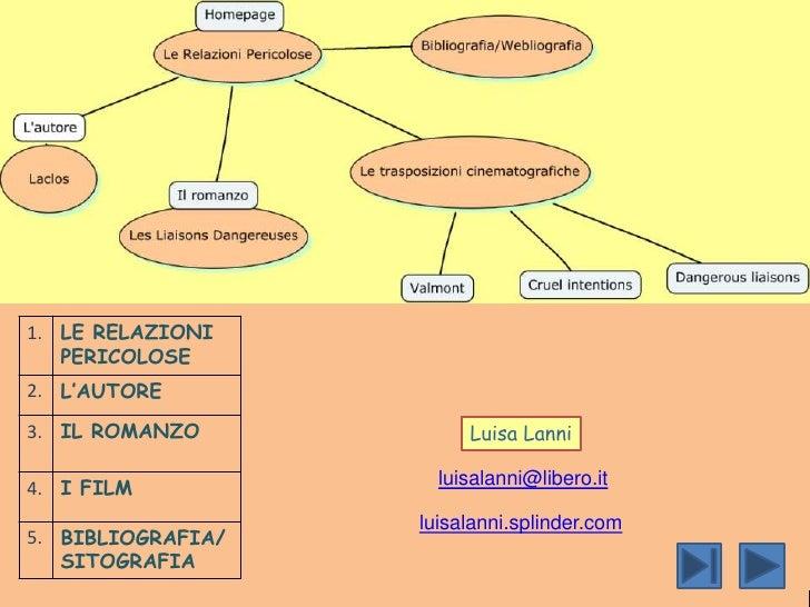 1. LE RELAZIONI    PERICOLOSE 2. L'AUTORE  3. IL ROMANZO           Luisa Lanni  4. I FILM            luisalanni@libero.it ...