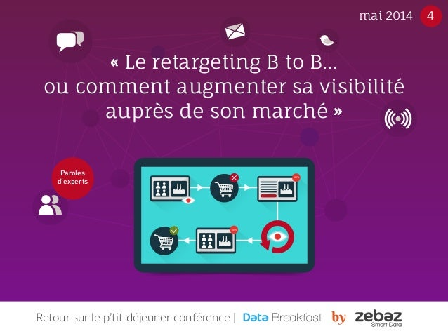 -20%  -20%  mai 2014 4  Paroles  d'experts  « Le retargeting B to B…  ou comment augmenter sa visibilité  auprès de son ma...