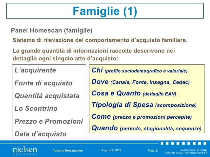 Topic of Presentation Page  L'acquirente Fonte di acquisto Quantità acquistata Lo Scontrino Prezzo e Promozioni Data d'acq...