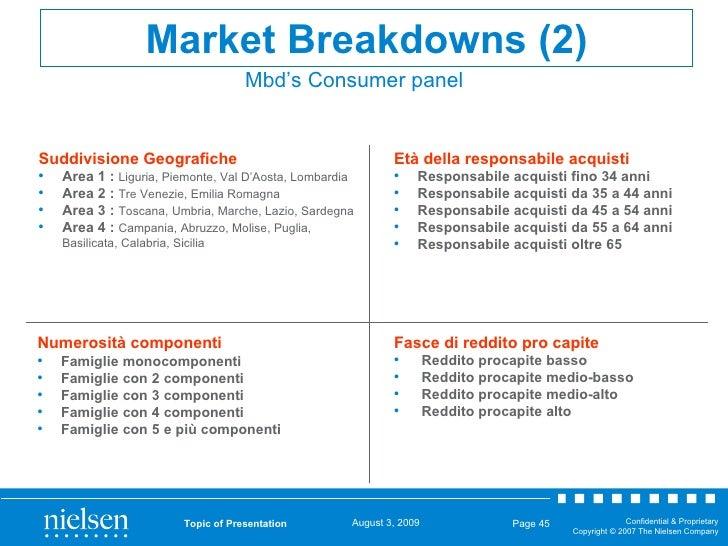Topic of Presentation Page  Market Breakdowns (2) Mbd's Consumer panel <ul><li>Suddivisione Geografiche </li></ul><ul><li>...