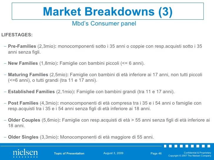 Topic of Presentation Page  Market Breakdowns (3) Mbd's Consumer panel <ul><li>LIFESTAGES: </li></ul><ul><ul><li>Pre-Famil...