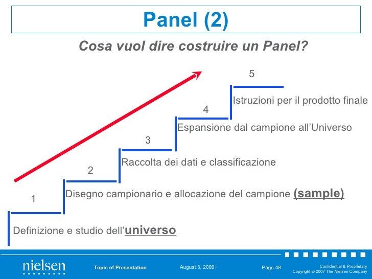 Topic of Presentation Page  Cosa vuol dire costruire un Panel? Definizione e studio dell' universo Disegno campionario e a...