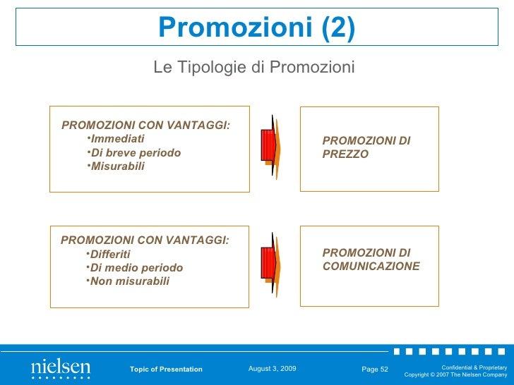 Le Tipologie di Promozioni Topic of Presentation Page  PROMOZIONI DI  PREZZO PROMOZIONI DI COMUNICAZIONE Promozioni (2) <u...