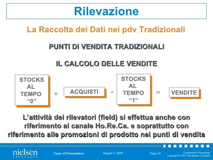 Topic of Presentation Page  Rilevazione PUNTI DI VENDITA TRADIZIONALI IL CALCOLO DELLE VENDITE La Raccolta dei Dati nei pd...