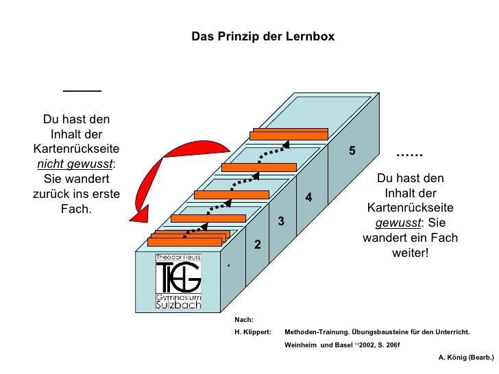 1 2 3 4 5 Das Prinzip der Lernbox Nach:  H. Klippert:  Methoden-Trainung. Übungsbausteine für den Unterricht.  Weinheim  u...