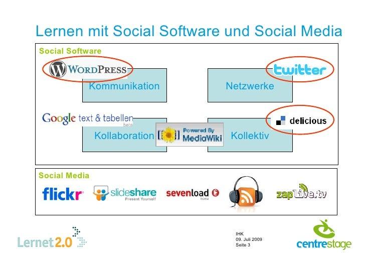 Lernen mit Social Software und Social Media Social Software               Kommunikation       Netzwerke                   ...