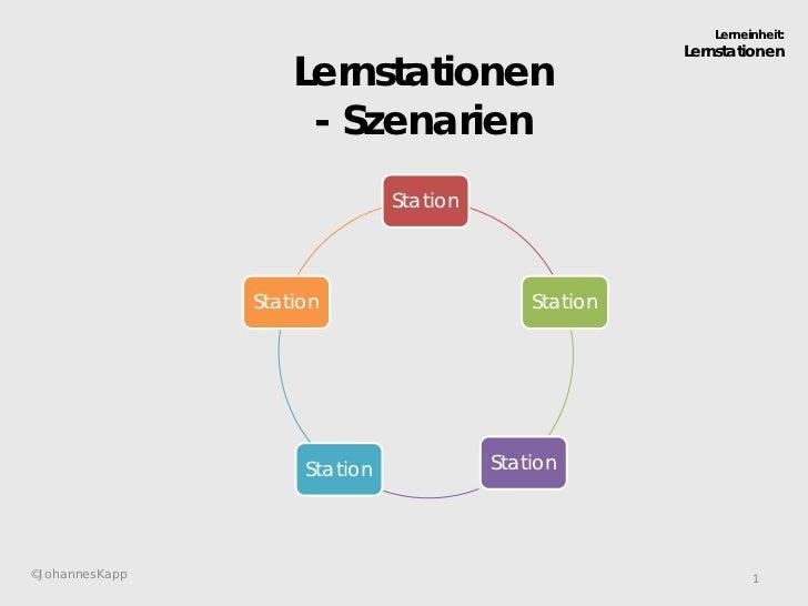 Lerneinheit:                                                        Lernstationen                     Lernstationen       ...
