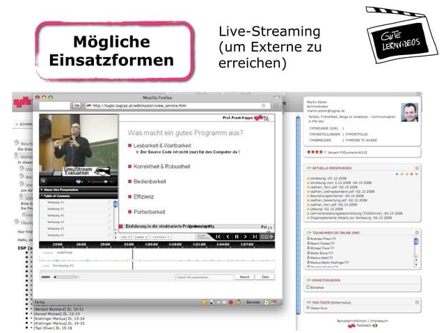 Mögliche Einsatzformen Live-Streaming (um Externe zu erreichen)