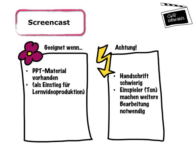 Geeignet wenn... Achtung! • PPT-Material vorhanden • (als Einstieg für Lernvideoproduktion) • Handschrift schwierig • ...