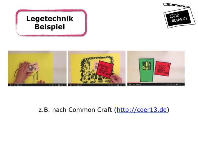 Legetechnik Beispiel z.B. nach Common Craft (http://coer13.de)