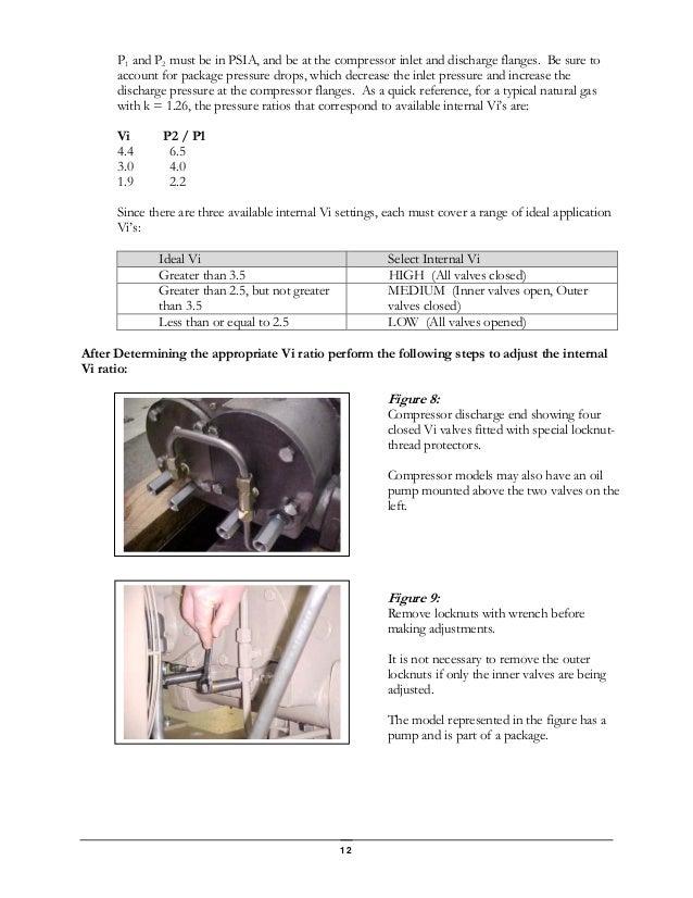 Leroi om-rotary-screw-manual