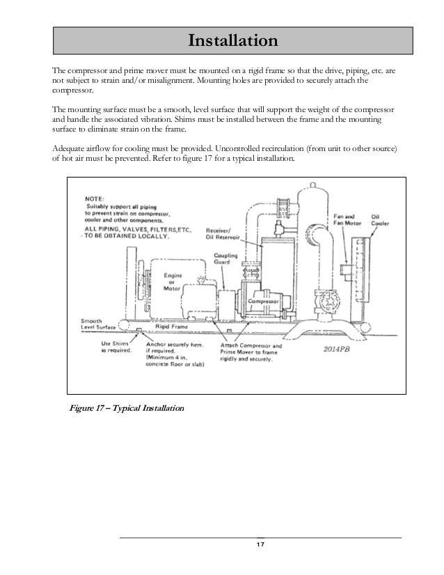 leroi om rotary screw manual