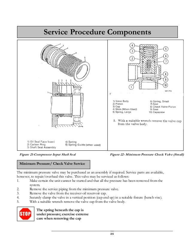 Leroi om-rotary-screw-manualSlideShare