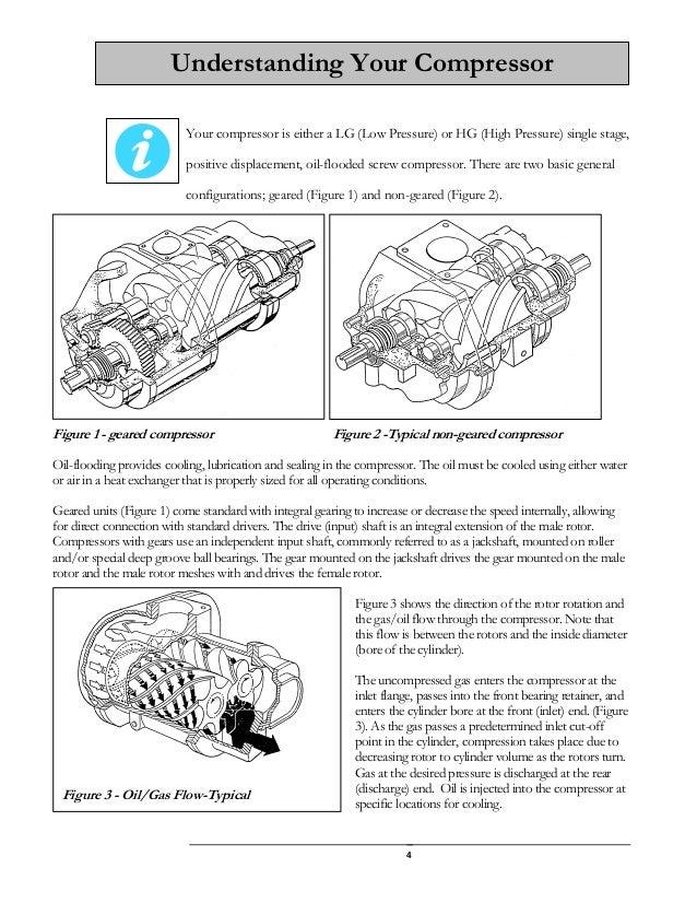 leroi om rotary screw manual rh slideshare net leroi air compressor parts leroi air compressor specs