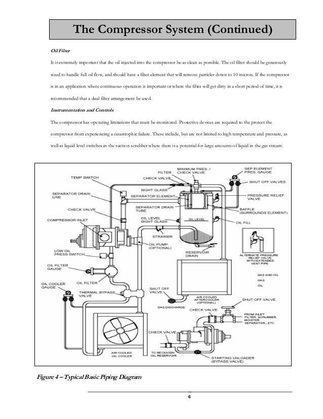 leroi om rotary screw manualthe compressor system; 9