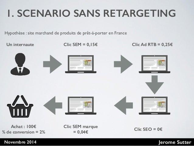 Jerome SutterNovembre 2014 1. SCENARIO SANS RETARGETING Un internaute Clic SEM = 0,15€ Clic Ad RTB = 0,25€ Clic SEO = 0€ C...