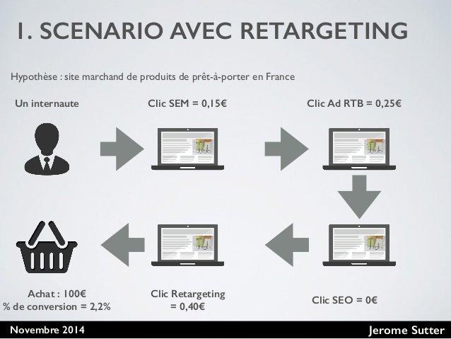 Jerome SutterNovembre 2014 1. SCENARIO AVEC RETARGETING Un internaute Clic SEM = 0,15€ Clic Ad RTB = 0,25€ Clic SEO = 0€ C...