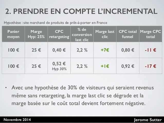 Jerome SutterNovembre 2014 2. PRENDRE EN COMPTE L'INCREMENTAL Panier moyen Marge Hyp: 25% CPC retargeting % de conversion ...