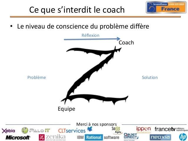 Ce que s'interdit le coach • Le niveau de conscience du problème diffère Réflexion  Coach  Problème  Solution  Equipe Merc...
