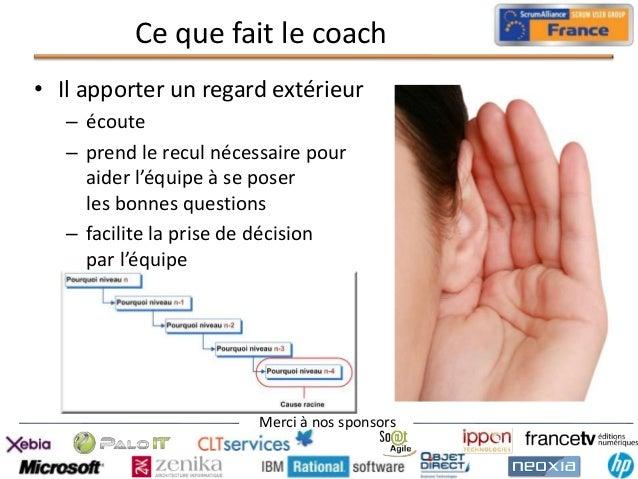 Ce que fait le coach • Il apporter un regard extérieur – écoute – prend le recul nécessaire pour aider l'équipe à se poser...
