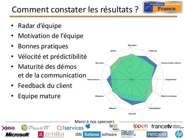 Comment constater les résultats ? • • • • •  Radar d'équipe Motivation de l'équipe Bonnes pratiques Vélocité et prédictibi...