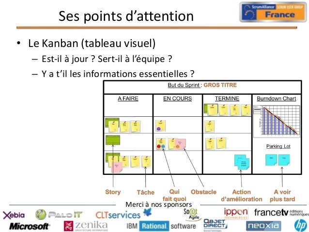 Ses points d'attention • Le Kanban (tableau visuel) – Est-il à jour ? Sert-il à l'équipe ? – Y a t'il les informations ess...