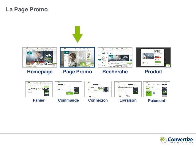 La Page Promo Homepage ProduitPage Promo Recherche Panier Connexion LivraisonCommande Paiement