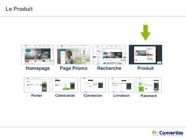 Le Produit Homepage ProduitPage Promo Recherche Panier Connexion LivraisonCommande Paiement