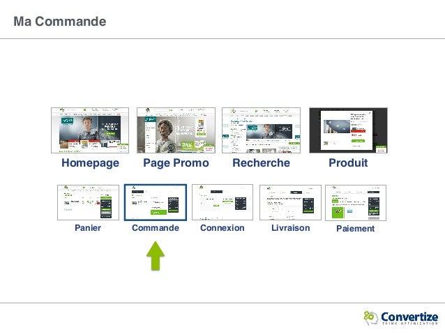 Ma Commande Homepage ProduitPage Promo Recherche Panier Connexion LivraisonCommande Paiement