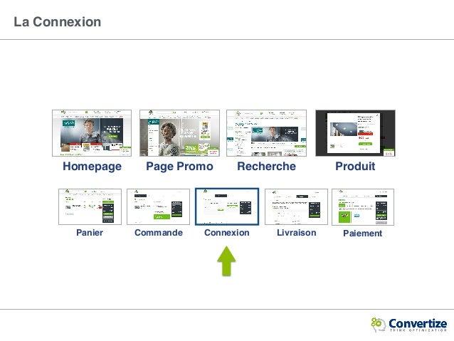 La Connexion Homepage ProduitPage Promo Recherche Panier Connexion LivraisonCommande Paiement