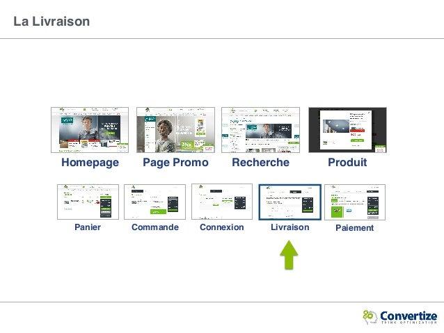 La Livraison Homepage ProduitPage Promo Recherche Panier Connexion LivraisonCommande Paiement