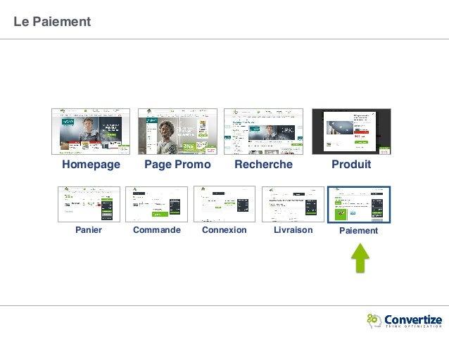 Le Paiement Homepage ProduitPage Promo Recherche Panier Connexion LivraisonCommande Paiement