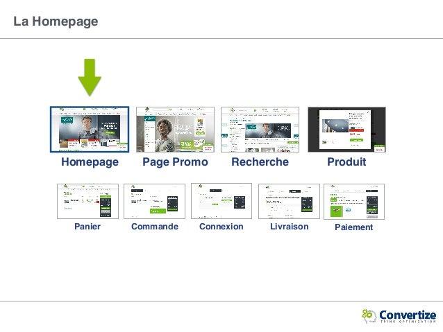 La Homepage Homepage ProduitPage Promo Recherche Panier Connexion LivraisonCommande Paiement