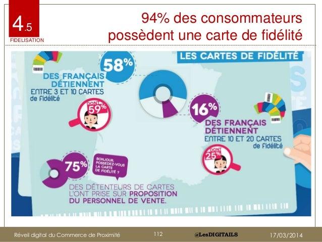 @LesDIGITAILS@LesDIGITAILS 94% des consommateurs possèdent une carte de fidélité 4.5 FIDELISATION Réveil digital du Commer...