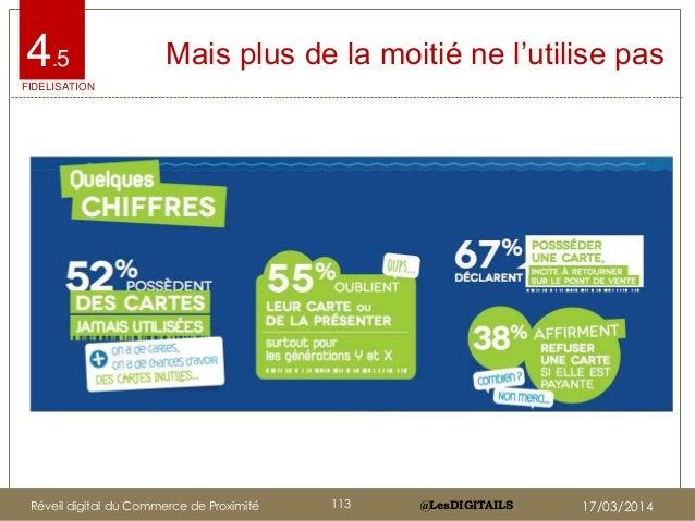 """@LesDIGITAILS@LesDIGITAILS Mais plus de la moitié ne l""""utilise pas4.5 FIDELISATION Réveil digital du Commerce de Proximité..."""