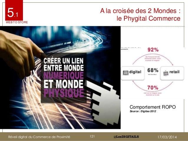 @LesDIGITAILS@LesDIGITAILS A la croisée des 2 Mondes : le Phygital Commerce 5.1 WEB TO STORE Comportement ROPO Source : Di...