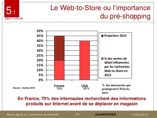 """@LesDIGITAILS@LesDIGITAILS Le Web-to-Store ou l""""importance du pré-shopping En France, 75% des internautes recherchent des ..."""