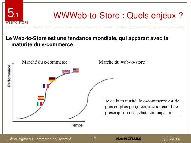 @LesDIGITAILS@LesDIGITAILS WWWeb-to-Store : Quels enjeux ? Le Web-to-Store est une tendance mondiale, qui apparaît avec la...